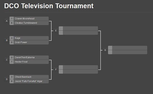 File:DCO Television Tournament.jpg