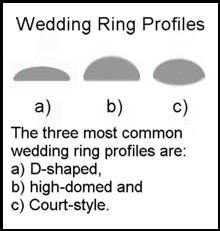 File:Wedding ring profiles.jpg