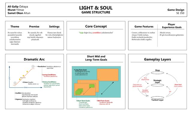 File:Light and Soul - Game Structure.jpg
