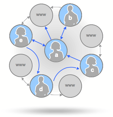 File:The-web.png