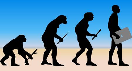 Landingpage-Evolution