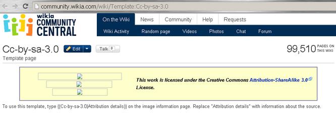 Community.wikia.com Template Cc-by-sa-3.0
