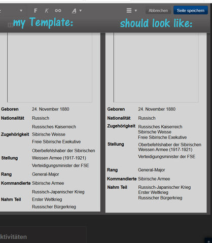 File:Wikia template.jpg