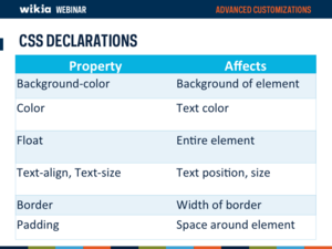Advanced Customization Webinar Slide21