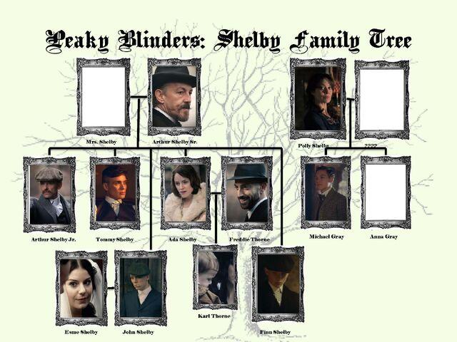File:Peaky Blinders.jpg
