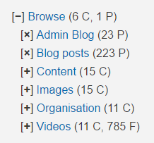 File:Top of Category Tree.png