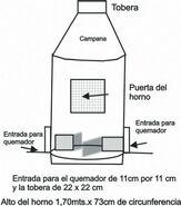 GasDalberto5