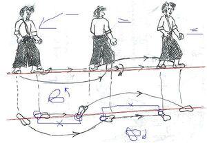 Latihan-langkah