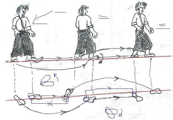 Berkas:Latihan-langkah.jpg