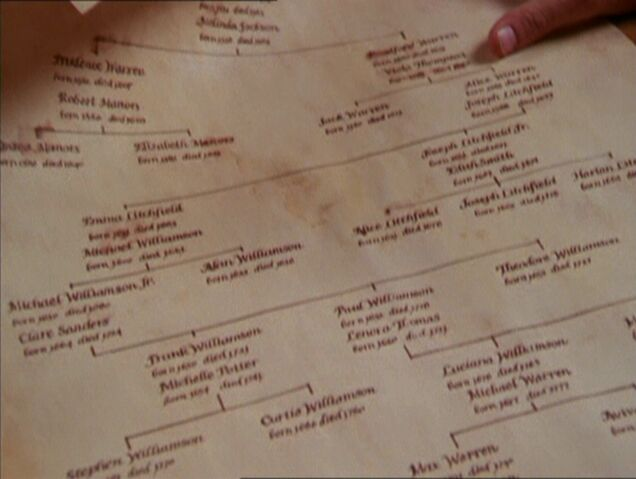 File:Halliwell-Family-Tree.jpg
