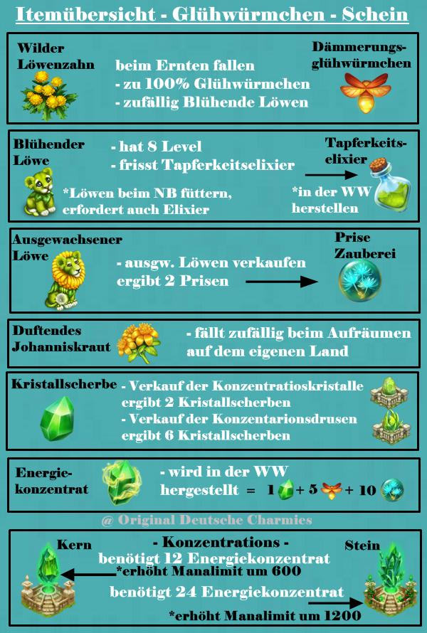 GermanTiptorial1