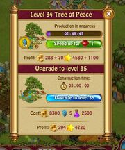 Tree of Pleace 34 - Update - Complete