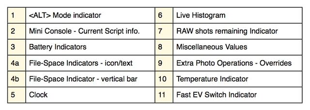 File:OSD MAP Table2.jpg