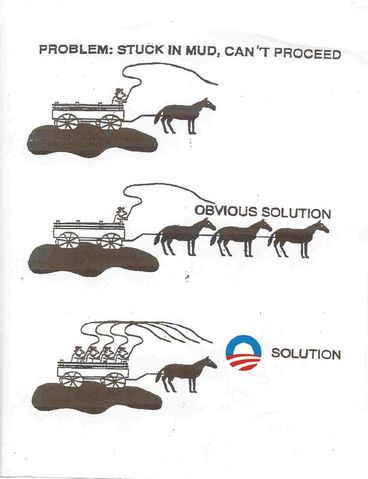 File:Obama problems.JPG