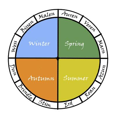Calendar-wheel-01