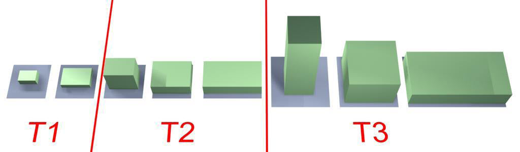Mod Guide building size comparison