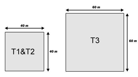 Mod Guide building ground shape