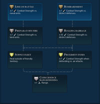 Naval Ranged promotions (Civ6)