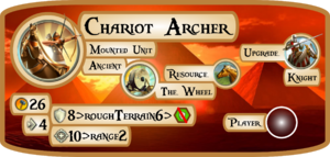 Chariot Archer Info Card