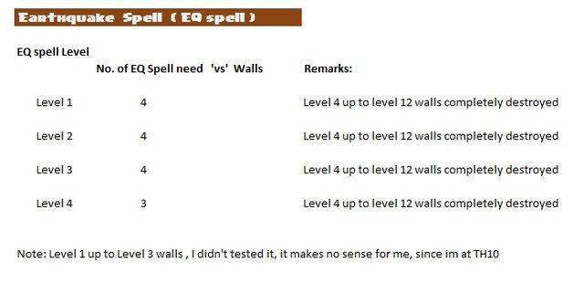 File:EQ Spell.jpg