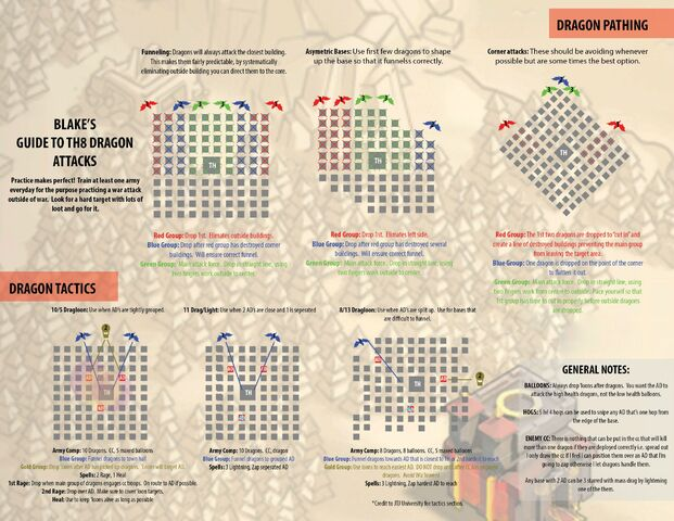 File:Dragoon TH8 Infographic.jpg