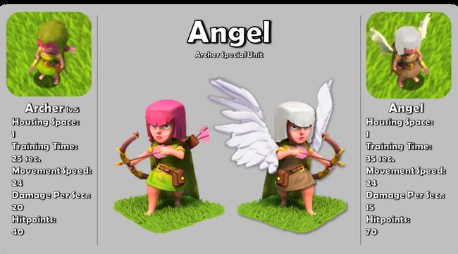 Angel-poster