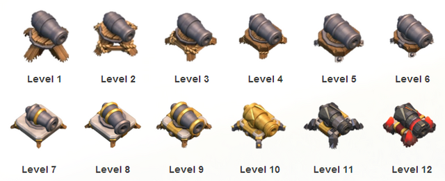 File:Cannon-Level.png