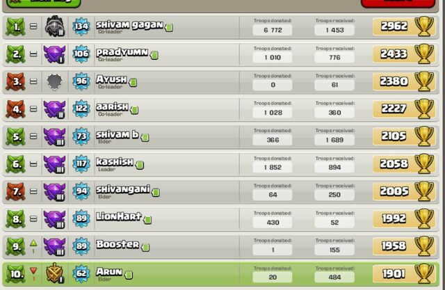 File:Clan battle wariors players-1.jpg