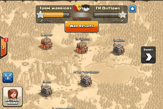 File:Farmwarriorsfirstclanwar.png