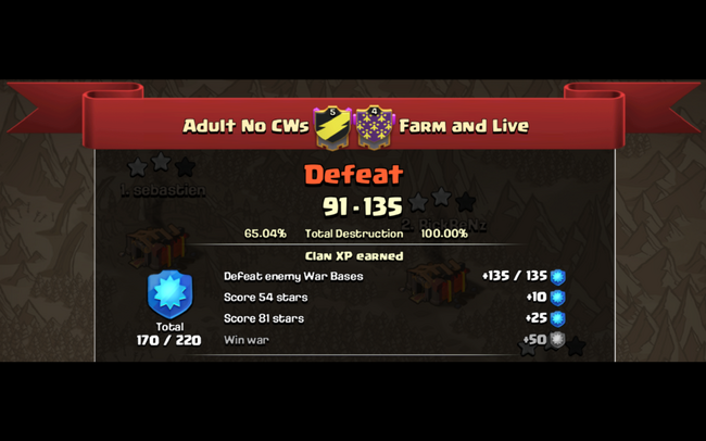FARM AND LIVE - WAR RESULTS - PIC 2