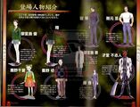 Ghost head scan 4 by miyakoreada-d1tzfnk