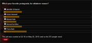 Protagonist Poll