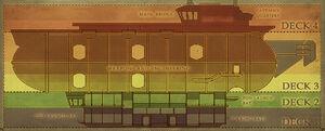 Airship diagram