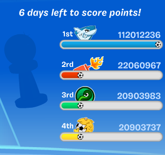 File:PenguinCup-Results-June-23-2014.png