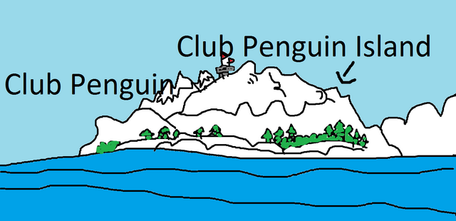 File:Watch the club penguin island.png