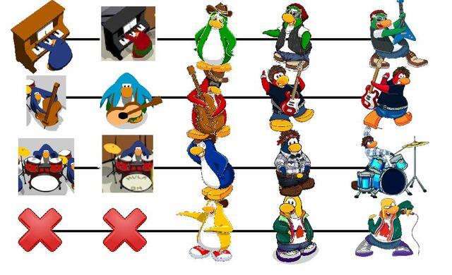 File:Penguin Band Timeline.jpg