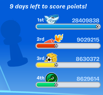 File:PenguinCup-Results-June-20-2014.png