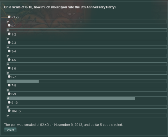 File:Poll3Nov8From2013.png