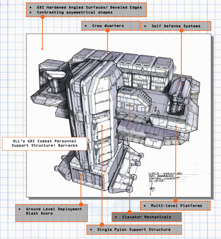 File:CNCTW Barracks Concept Art (annotated).png
