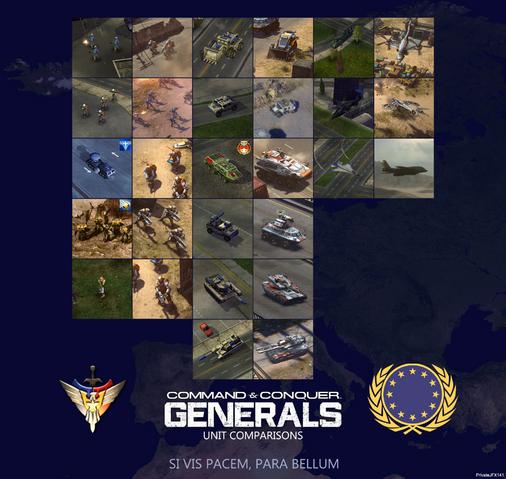 File:Generals Comparison EU.png