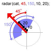 File:Radar1.png