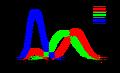 XYZ colors-7392-GV67.png