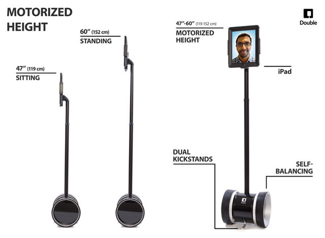 File:Double Robotics device.jpeg