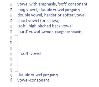 File:Diacritics1.jpg
