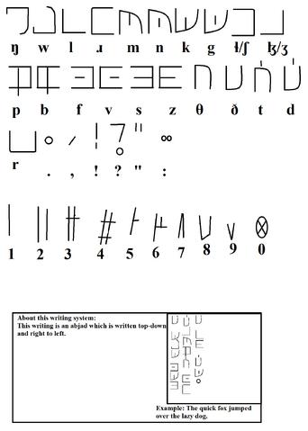 File:Dhek writing system.png