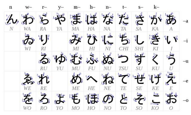 File:768px-Table hiragana.png