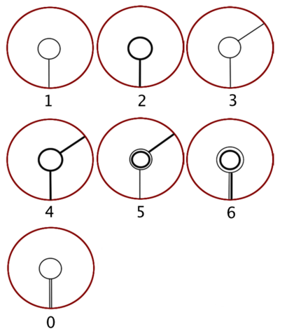 File:Long Circular Numbers.png