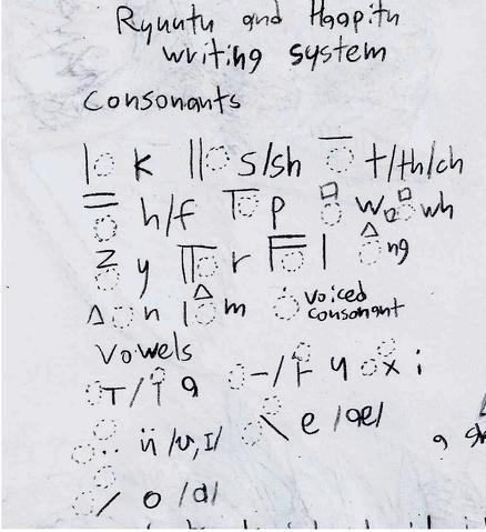 File:Ryuutu writing.png