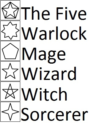 File:The Five.jpg
