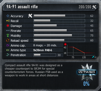 File:9A-91 Statistic.png